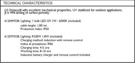 Características lámpara Mobi