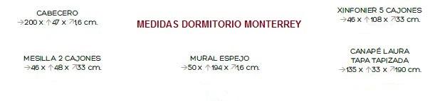 Medidas dormitorio Monterrey